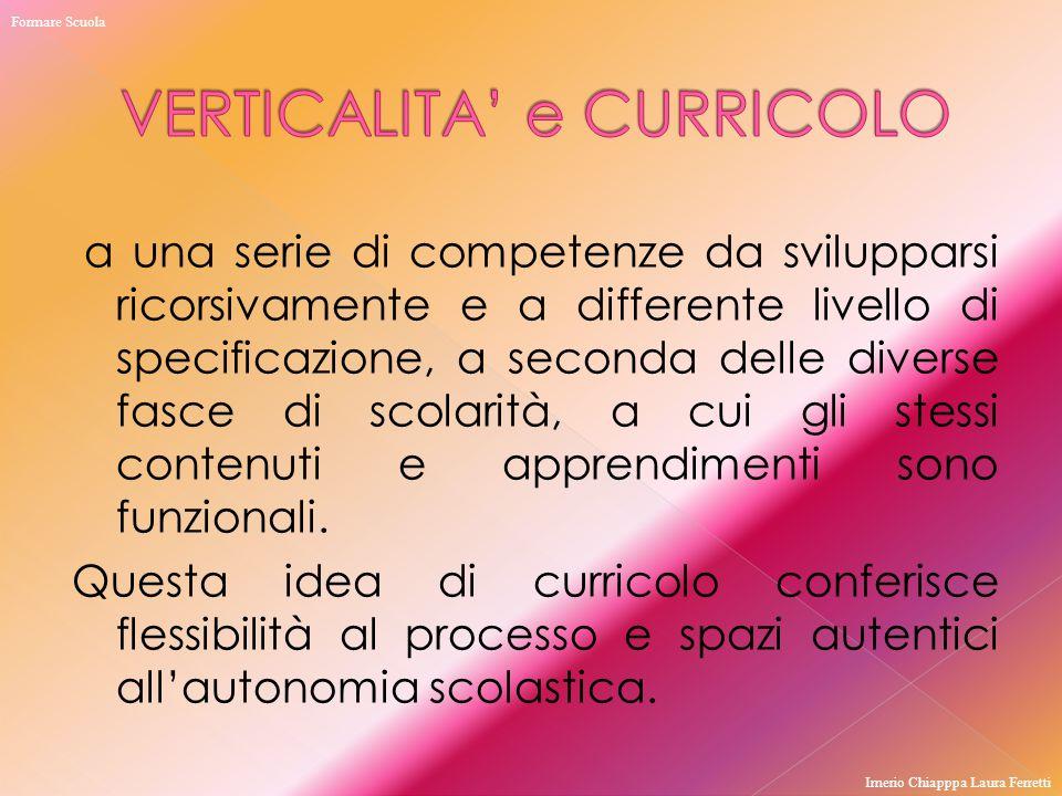 Formare Scuola Imerio Chiapppa Laura Ferretti a una serie di competenze da svilupparsi ricorsivamente e a differente livello di specificazione, a seco