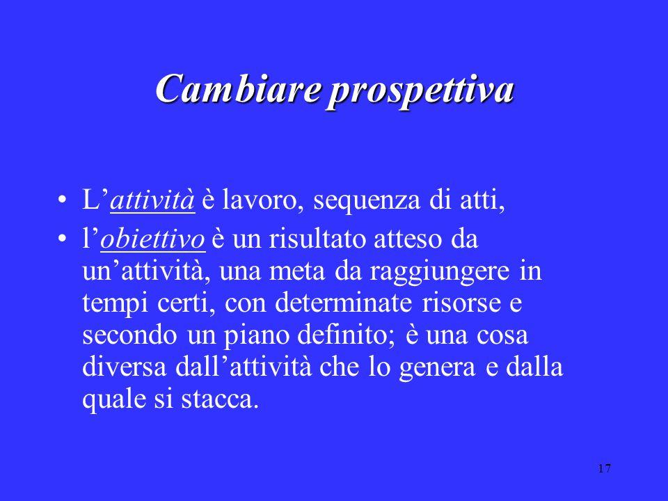 17 Cambiare prospettiva L'attività è lavoro, sequenza di atti, l'obiettivo è un risultato atteso da un'attività, una meta da raggiungere in tempi cert