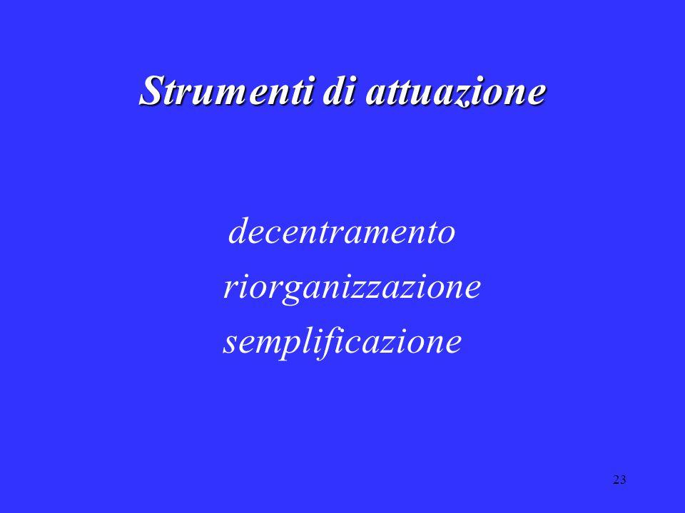 23 Strumenti di attuazione decentramento riorganizzazione semplificazione
