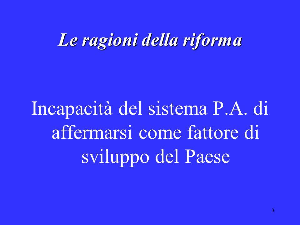 3 Le ragioni della riforma Incapacità del sistema P.A.