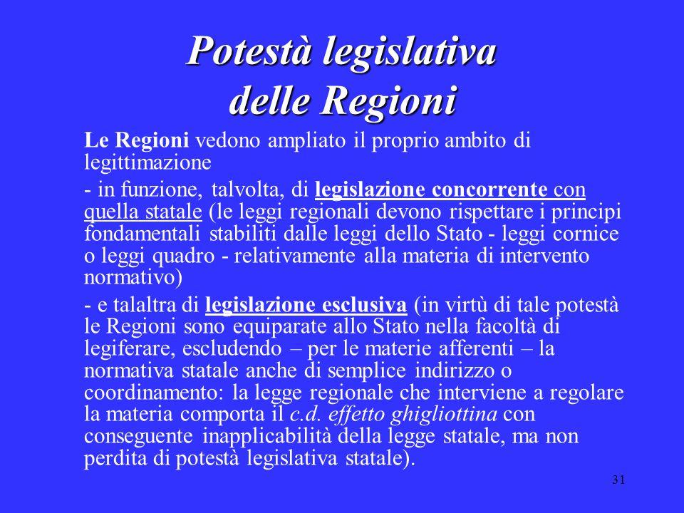 31 Potestà legislativa delle Regioni Le Regioni vedono ampliato il proprio ambito di legittimazione - in funzione, talvolta, di legislazione concorrente con quella statale (le leggi regionali devono rispettare i principi fondamentali stabiliti dalle leggi dello Stato - leggi cornice o leggi quadro - relativamente alla materia di intervento normativo) - e talaltra di legislazione esclusiva (in virtù di tale potestà le Regioni sono equiparate allo Stato nella facoltà di legiferare, escludendo – per le materie afferenti – la normativa statale anche di semplice indirizzo o coordinamento: la legge regionale che interviene a regolare la materia comporta il c.d.