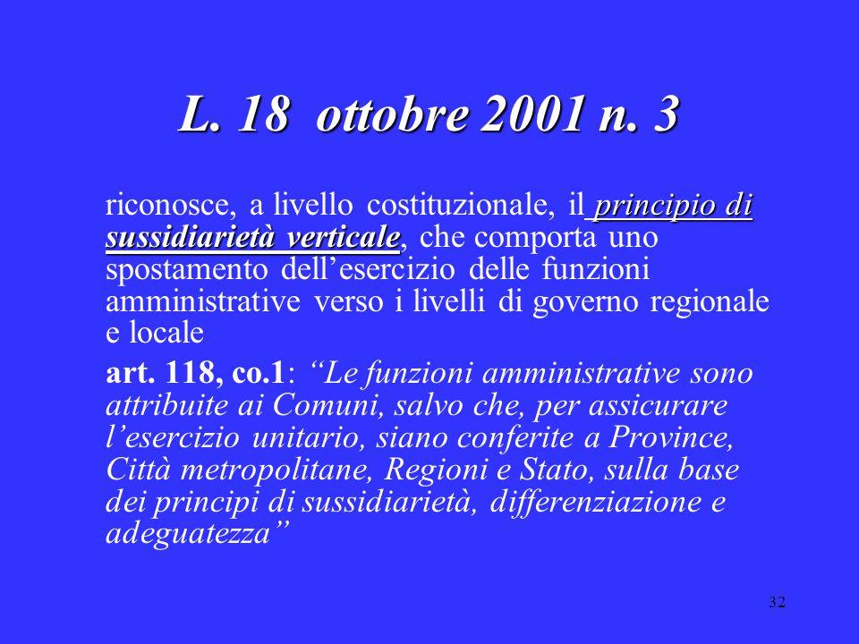 32 L. 18 ottobre 2001 n. 3 principio di sussidiarietà verticale riconosce, a livello costituzionale, il principio di sussidiarietà verticale, che comp
