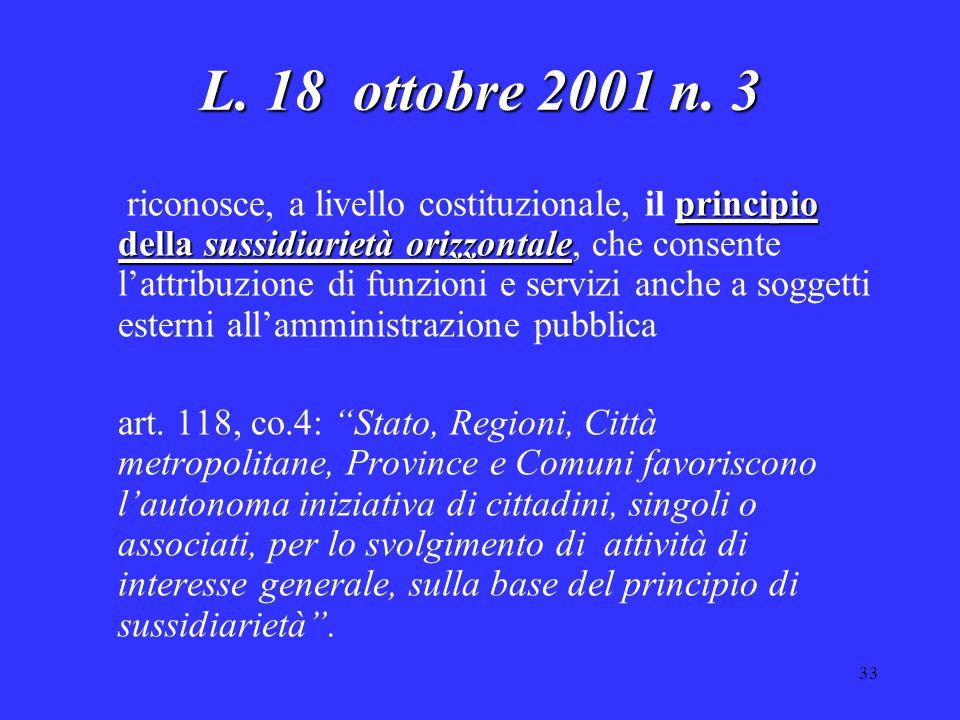 33 L. 18 ottobre 2001 n. 3 principio della sussidiarietà orizzontale riconosce, a livello costituzionale, il principio della sussidiarietà orizzontale