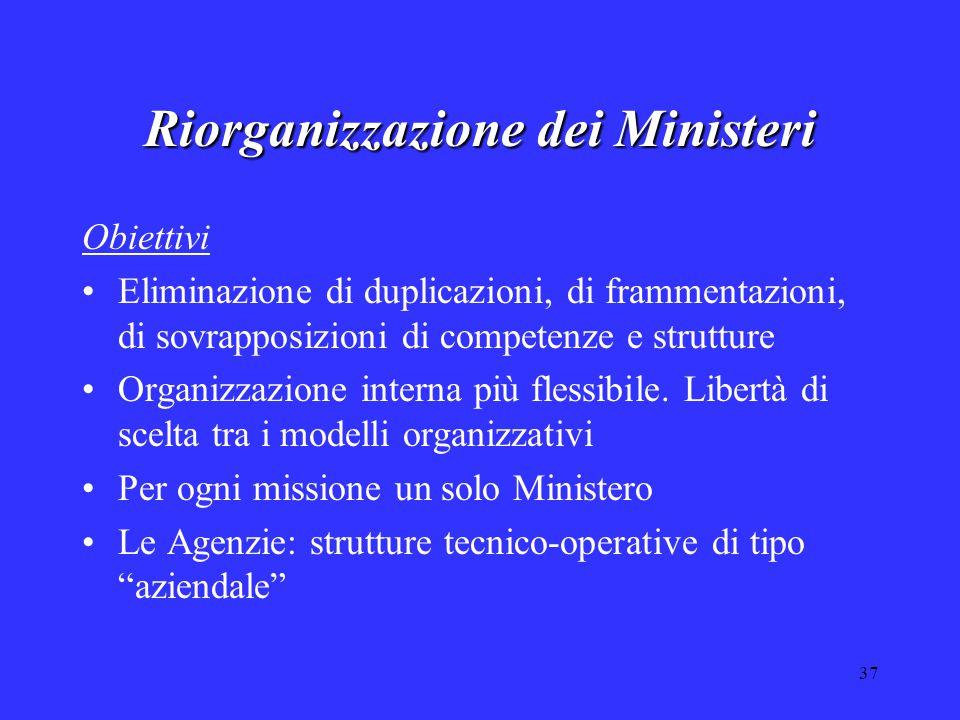 37 Riorganizzazione dei Ministeri Obiettivi Eliminazione di duplicazioni, di frammentazioni, di sovrapposizioni di competenze e strutture Organizzazio