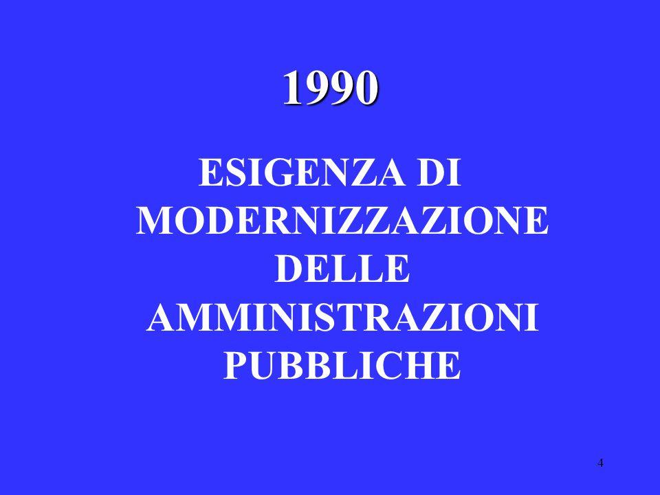 4 1990 ESIGENZA DI MODERNIZZAZIONE DELLE AMMINISTRAZIONI PUBBLICHE