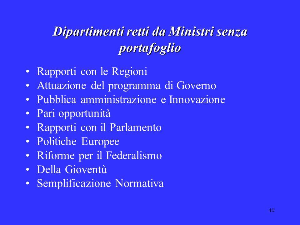 40 Dipartimenti retti da Ministri senza portafoglio Rapporti con le Regioni Attuazione del programma di Governo Pubblica amministrazione e Innovazione