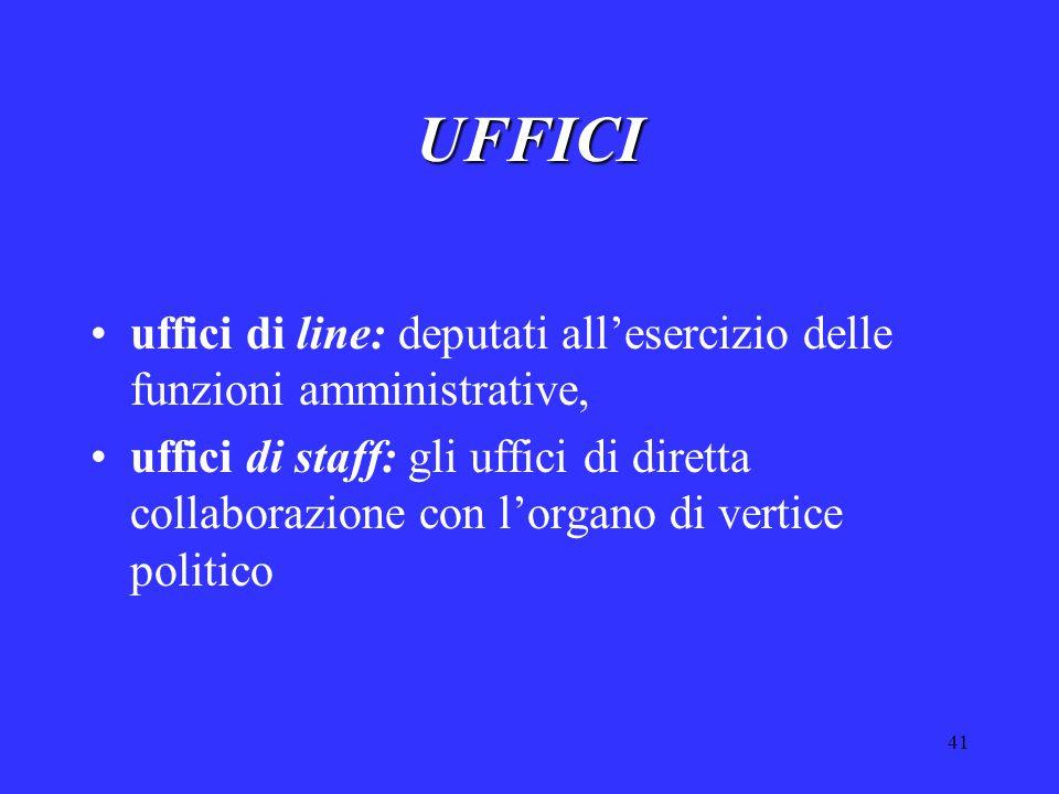 41 UFFICI uffici di line: deputati all'esercizio delle funzioni amministrative, uffici di staff: gli uffici di diretta collaborazione con l'organo di