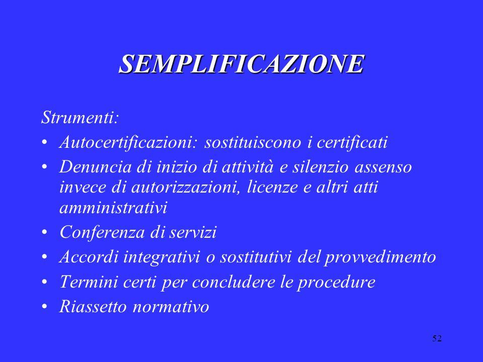 52 SEMPLIFICAZIONE Strumenti: Autocertificazioni: sostituiscono i certificati Denuncia di inizio di attività e silenzio assenso invece di autorizzazio