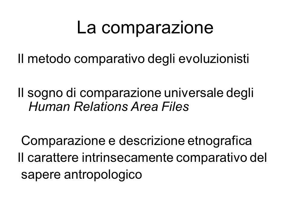 La comparazione Il metodo comparativo degli evoluzionisti Il sogno di comparazione universale degli Human Relations Area Files Comparazione e descrizione etnografica Il carattere intrinsecamente comparativo del sapere antropologico