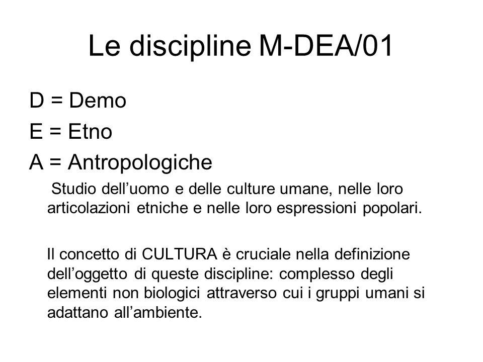 Le discipline M-DEA/01 D = Demo E = Etno A = Antropologiche Studio dell'uomo e delle culture umane, nelle loro articolazioni etniche e nelle loro espressioni popolari.