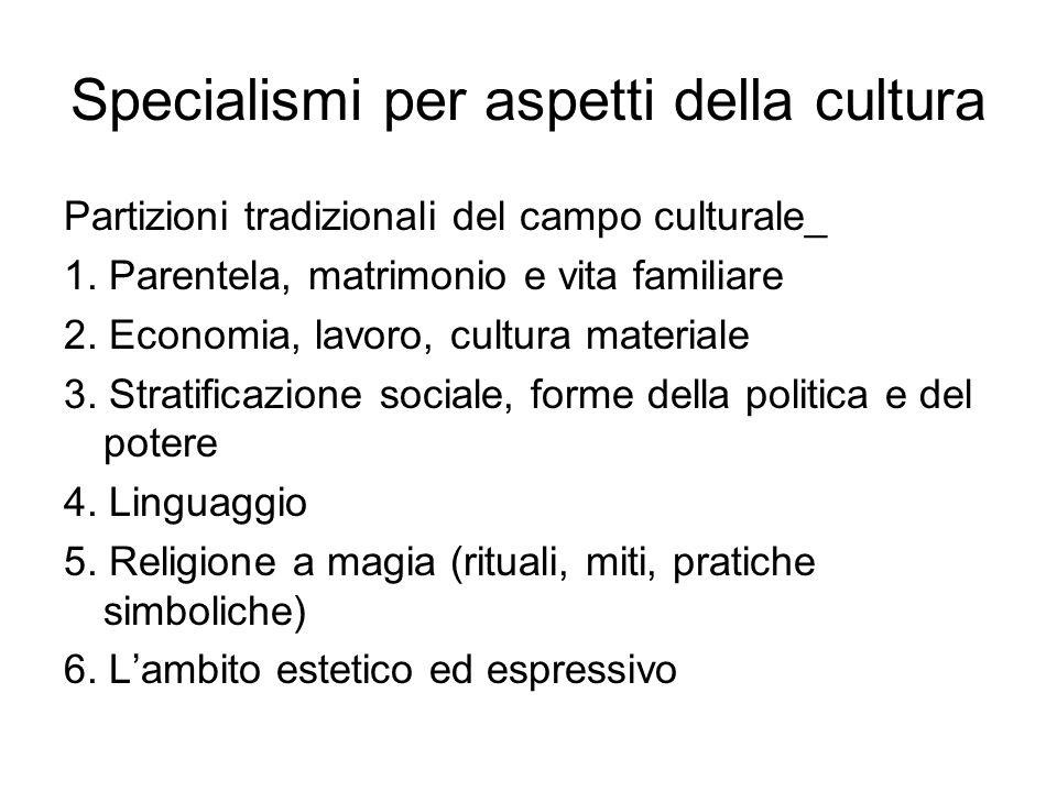 Specialismi per aspetti della cultura Partizioni tradizionali del campo culturale_ 1.