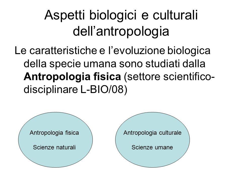 Specialismi per problemi specifici Esempi: -Antropologia medica -Etnoscienza -Antropologia psicologica -Etnografia della conversazione