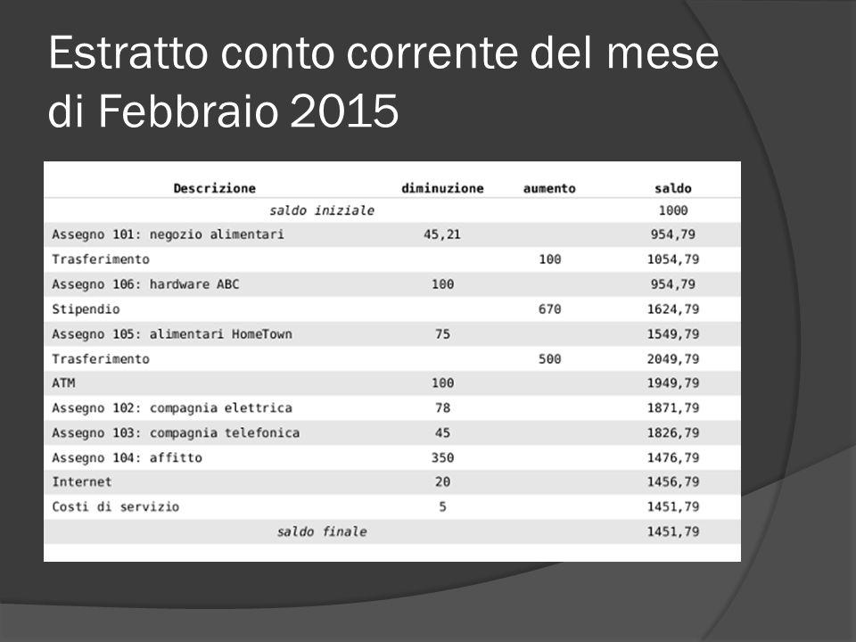 Estratto conto corrente del mese di Febbraio 2015