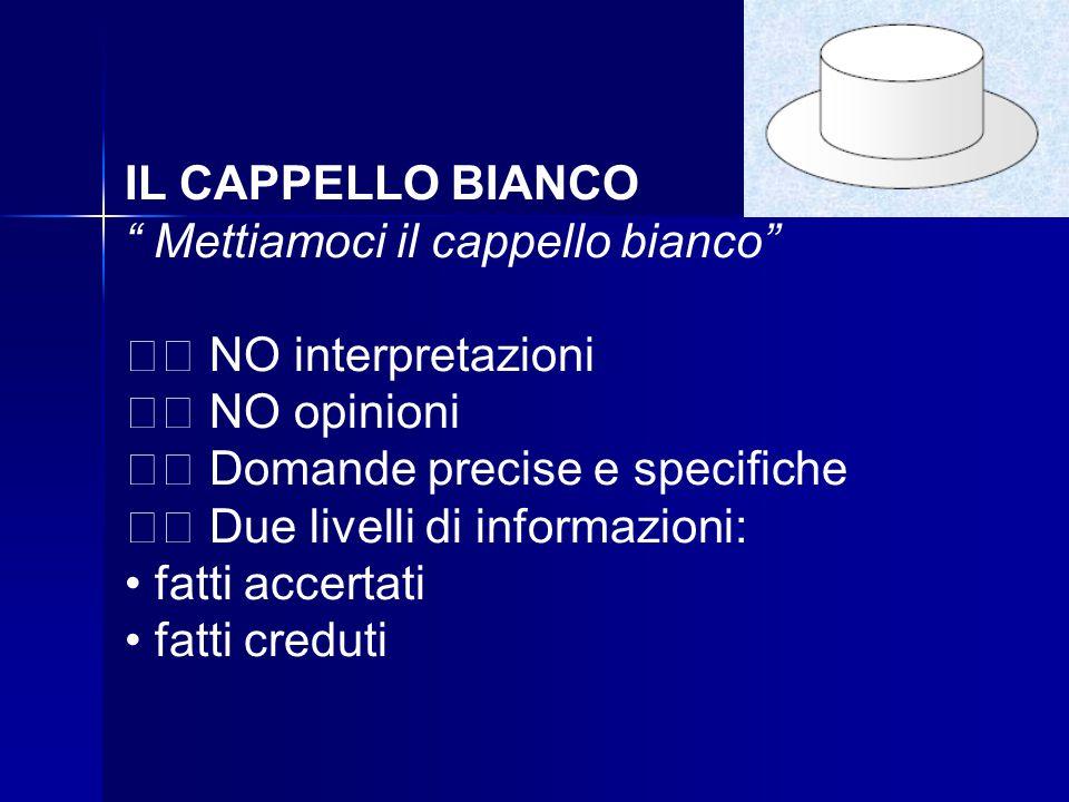 IL CAPPELLO BIANCO Mettiamoci il cappello bianco NO interpretazioni NO opinioni Domande precise e specifiche Due livelli di informazioni: fatti accertati fatti creduti
