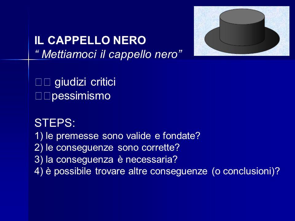 """IL CAPPELLO NERO """" Mettiamoci il cappello nero"""" giudizi critici pessimismo STEPS: 1) le premesse sono valide e fondate? 2) le conseguenze sono corrett"""