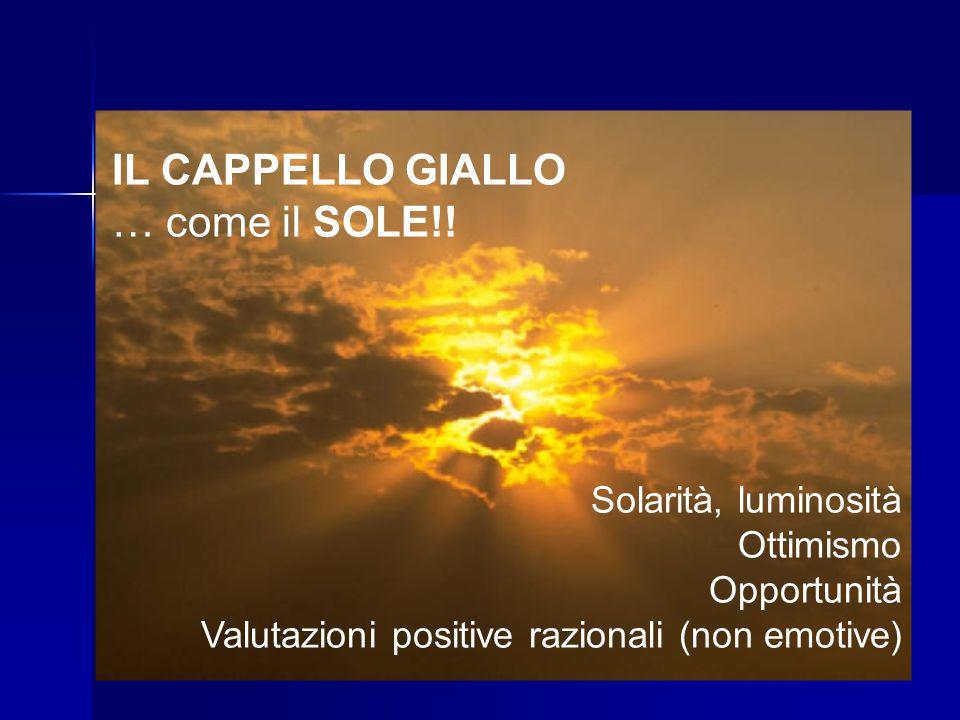 IL CAPPELLO GIALLO … come il SOLE!! Solarità, luminosità Ottimismo Opportunità Valutazioni positive razionali (non emotive)