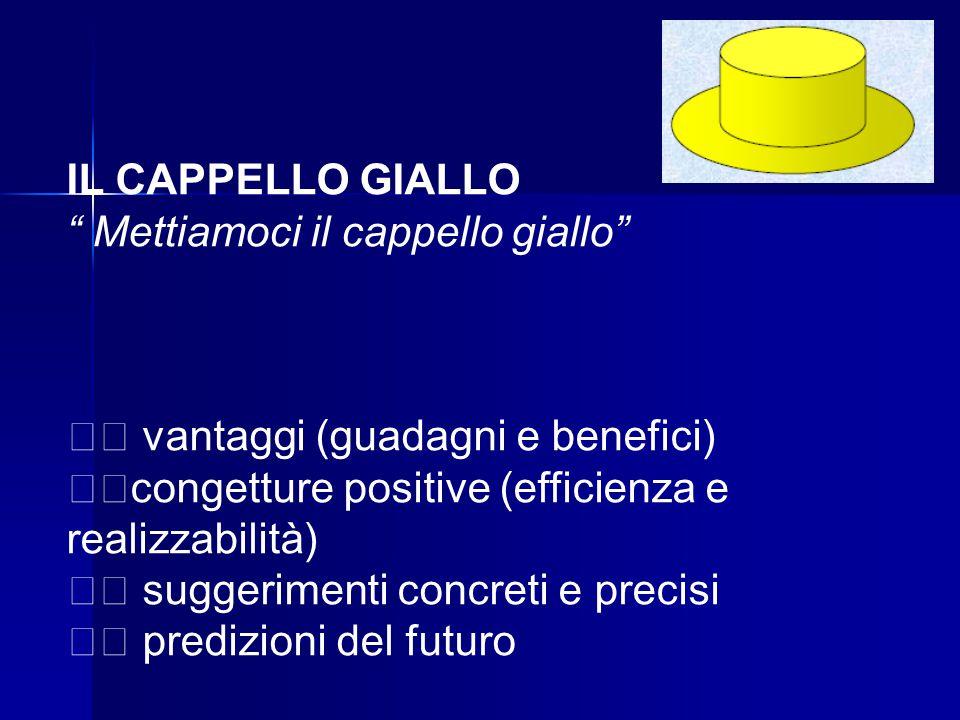 IL CAPPELLO GIALLO Mettiamoci il cappello giallo vantaggi (guadagni e benefici) congetture positive (efficienza e realizzabilità) suggerimenti concreti e precisi predizioni del futuro