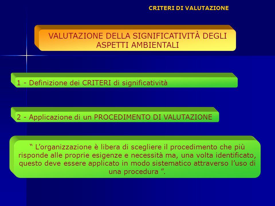 2 - Applicazione di un PROCEDIMENTO DI VALUTAZIONE VALUTAZIONE DELLA SIGNIFICATIVITÀ DEGLI ASPETTI AMBIENTALI L'organizzazione è libera di scegliere il procedimento che più risponde alle proprie esigenze e necessità ma, una volta identificato, questo deve essere applicato in modo sistematico attraverso l'uso di una procedura .