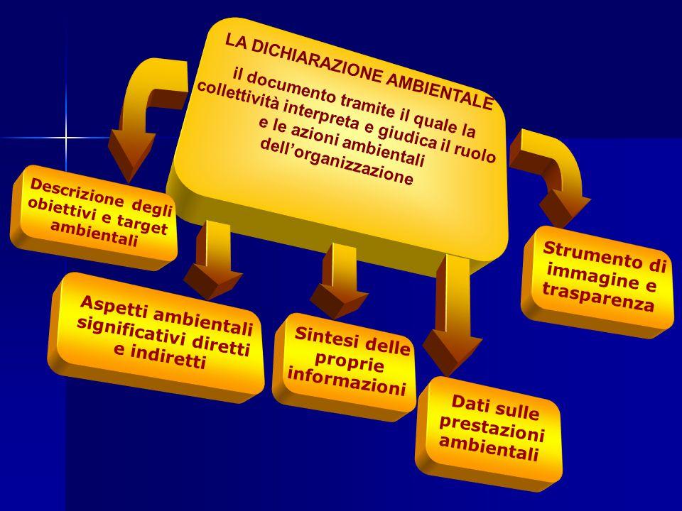 LA DICHIARAZIONE AMBIENTALE il documento tramite il quale la collettività interpreta e giudica il ruolo e le azioni ambientali dell'organizzazione Des