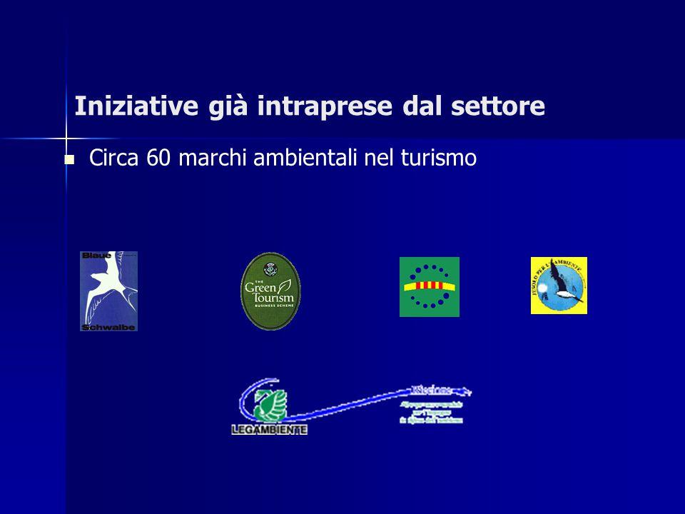 Iniziative già intraprese dal settore Circa 60 marchi ambientali nel turismo