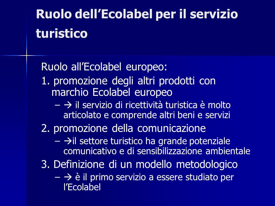 Ruolo dell'Ecolabel per il servizio turistico Ruolo all'Ecolabel europeo: 1. promozione degli altri prodotti con marchio Ecolabel europeo – –  il ser