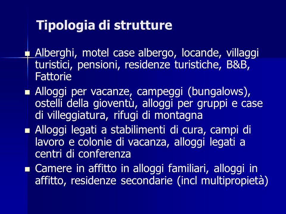 Tipologia di strutture Alberghi, motel case albergo, locande, villaggi turistici, pensioni, residenze turistiche, B&B, Fattorie Alloggi per vacanze, c