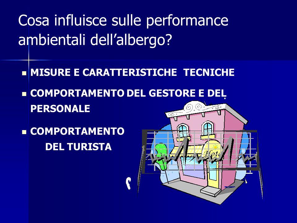 Cosa influisce sulle performance ambientali dell'albergo? MISURE E CARATTERISTICHE TECNICHE COMPORTAMENTO DEL GESTORE E DEL PERSONALE COMPORTAMENTO DE