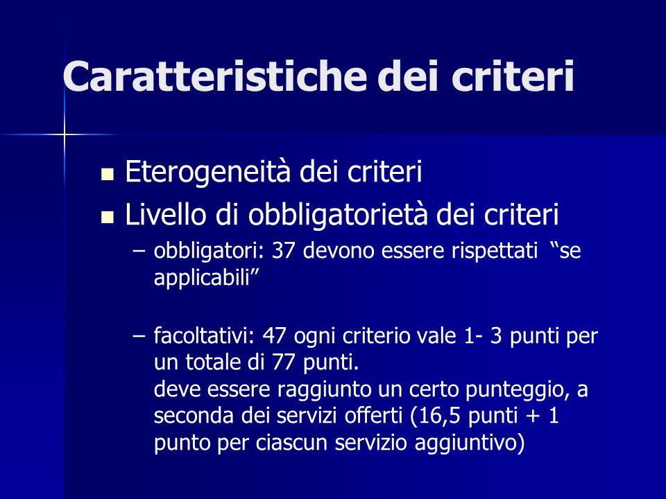 Caratteristiche dei criteri Eterogeneità dei criteri Livello di obbligatorietà dei criteri – –obbligatori: 37 devono essere rispettati se applicabili – –facoltativi: 47 ogni criterio vale 1- 3 punti per un totale di 77 punti.