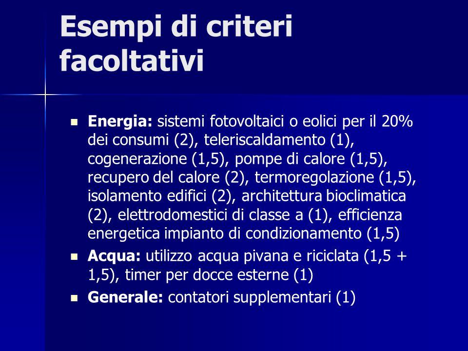 Esempi di criteri facoltativi Energia: sistemi fotovoltaici o eolici per il 20% dei consumi (2), teleriscaldamento (1), cogenerazione (1,5), pompe di calore (1,5), recupero del calore (2), termoregolazione (1,5), isolamento edifici (2), architettura bioclimatica (2), elettrodomestici di classe a (1), efficienza energetica impianto di condizionamento (1,5) Acqua: utilizzo acqua pivana e riciclata (1,5 + 1,5), timer per docce esterne (1) Generale: contatori supplementari (1)