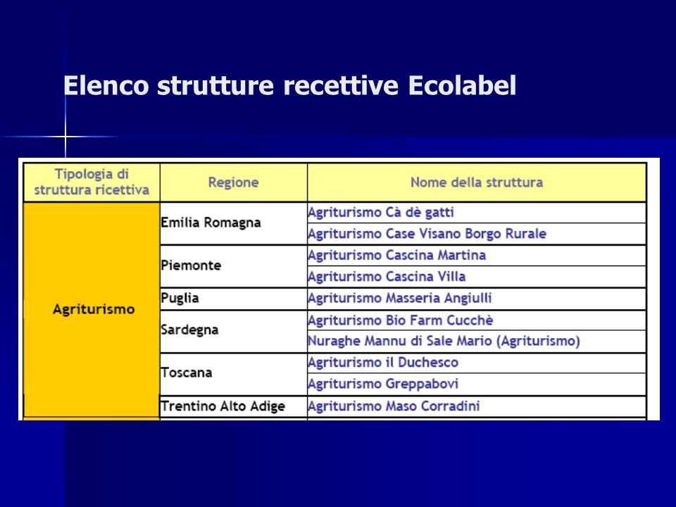 Elenco strutture recettive Ecolabel