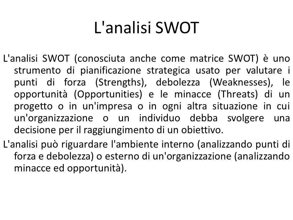 L analisi SWOT L analisi SWOT (conosciuta anche come matrice SWOT) è uno strumento di pianificazione strategica usato per valutare i punti di forza (Strengths), debolezza (Weaknesses), le opportunità (Opportunities) e le minacce (Threats) di un progetto o in un impresa o in ogni altra situazione in cui un organizzazione o un individuo debba svolgere una decisione per il raggiungimento di un obiettivo.