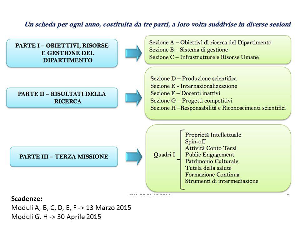 Scadenze: Moduli A, B, C, D, E, F -> 13 Marzo 2015 Moduli G, H -> 30 Aprile 2015