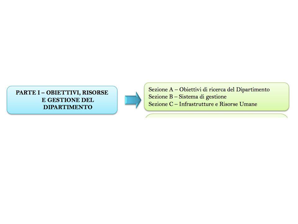 Sezione A Obiettivi di Ricerca del DSMC