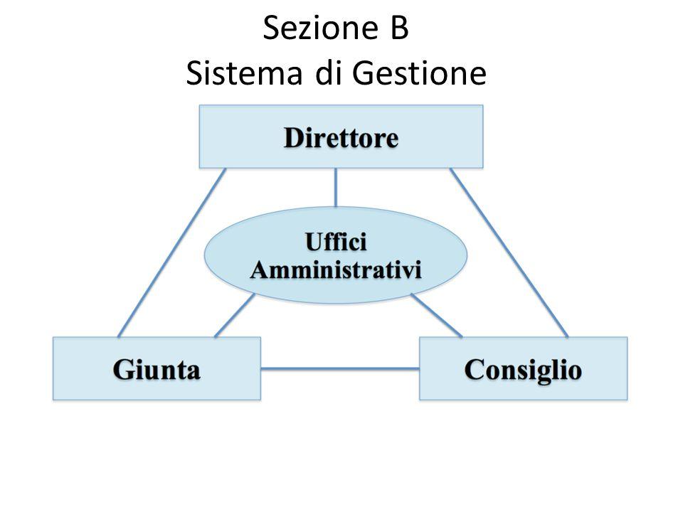 Sezione B Sistema di Gestione