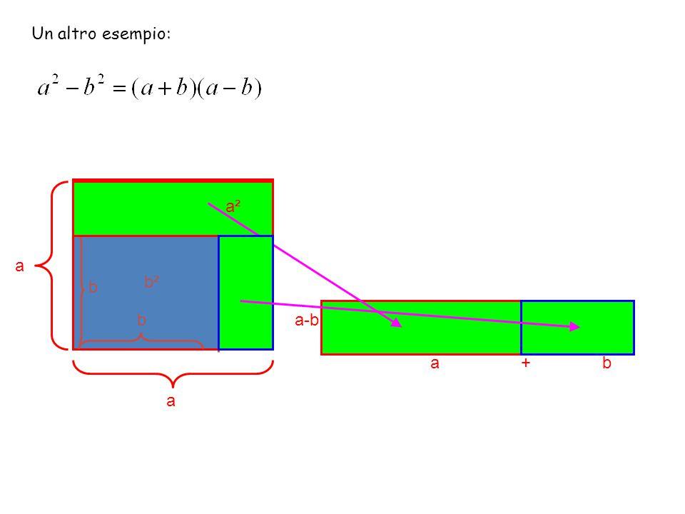 Un altro esempio: b b a a b²b² a²a² a + b a-b