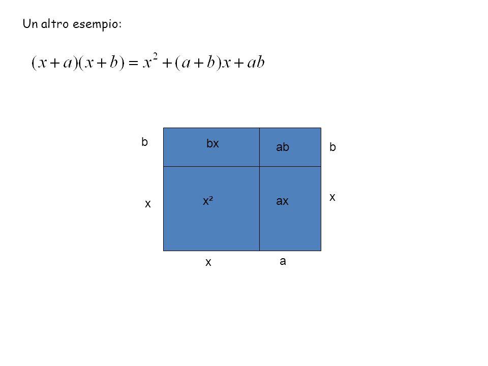 Un altro esempio: x b x a b x x²x² ab bx ax