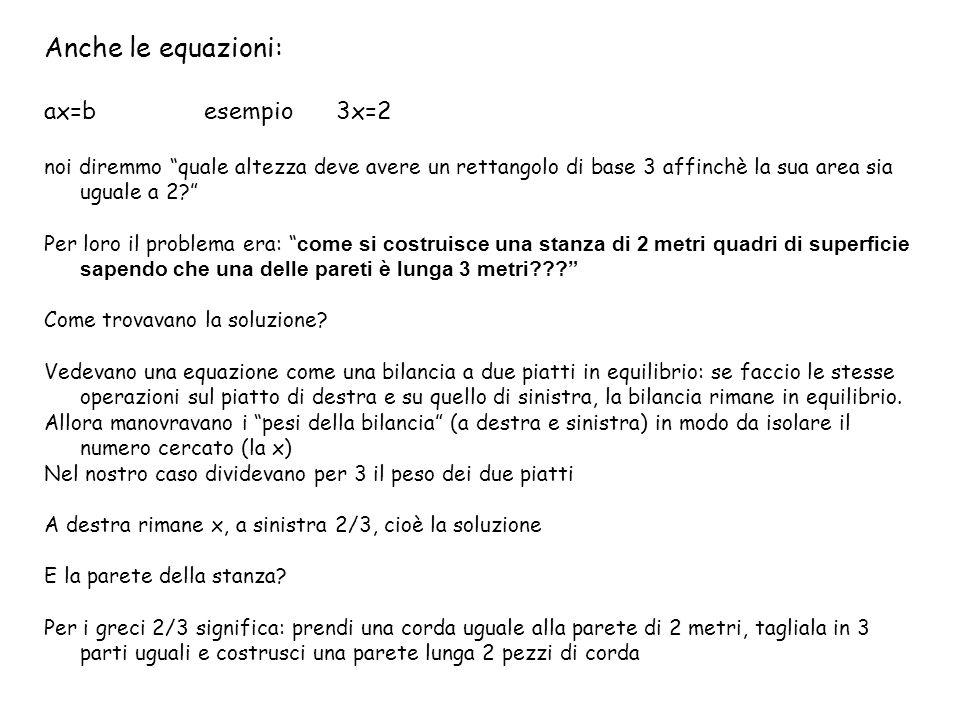 Anche le equazioni: ax=b esempio 3x=2 noi diremmo quale altezza deve avere un rettangolo di base 3 affinchè la sua area sia uguale a 2? Per loro il problema era: come si costruisce una stanza di 2 metri quadri di superficie sapendo che una delle pareti è lunga 3 metri??? Come trovavano la soluzione.