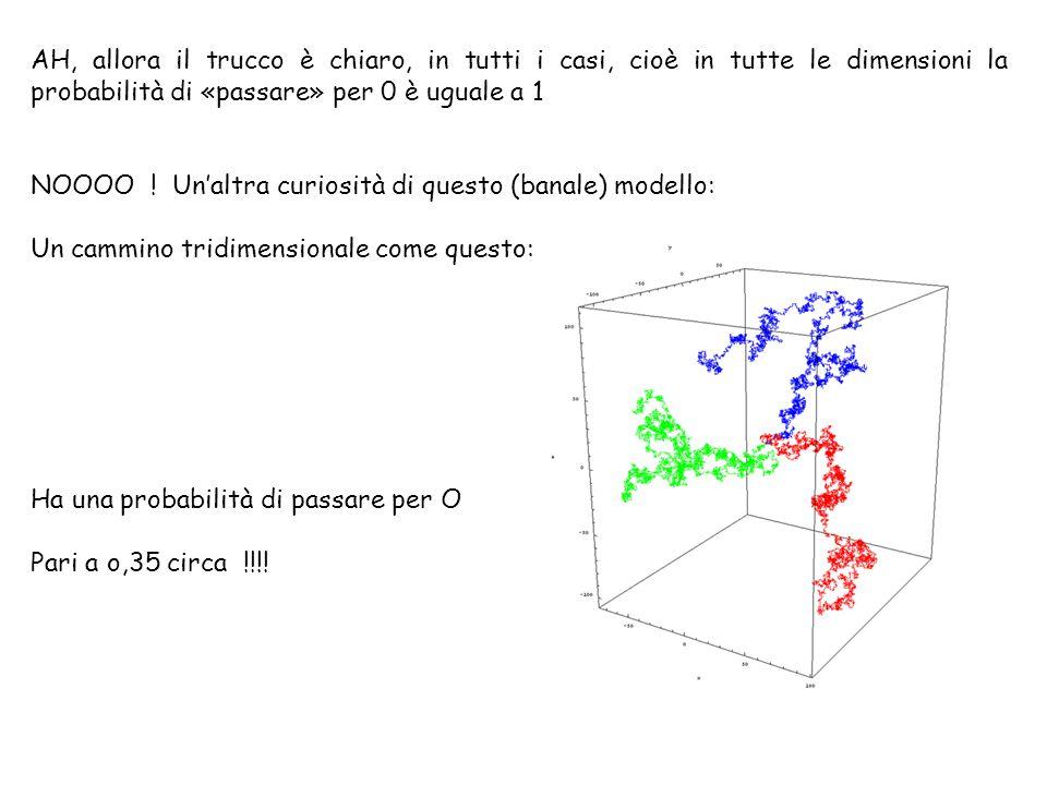 AH, allora il trucco è chiaro, in tutti i casi, cioè in tutte le dimensioni la probabilità di «passare» per 0 è uguale a 1 NOOOO .