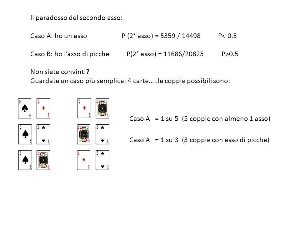 Il paradosso del secondo asso: Caso A: ho un asso P (2° asso) = 5359 / 14498 P< 0.5 Caso B: ho l'asso di picche P(2° asso) = 11686/20825 P>0.5 Non siete convinti.