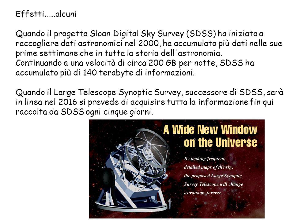 Effetti……alcuni Quando il progetto Sloan Digital Sky Survey (SDSS) ha iniziato a raccogliere dati astronomici nel 2000, ha accumulato più dati nelle sue prime settimane che in tutta la storia dell astronomia.