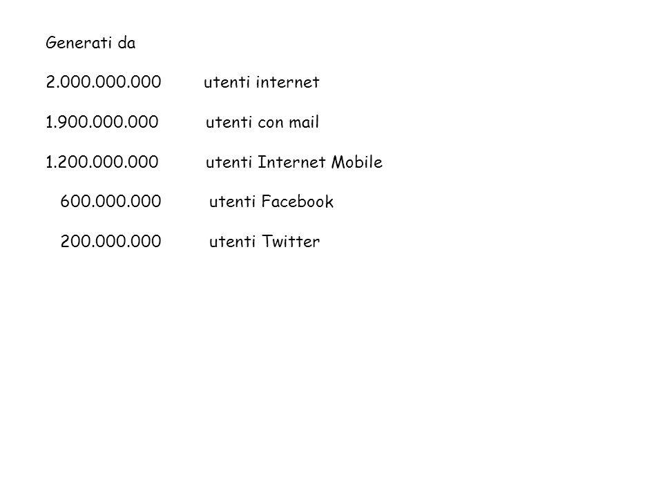 Generati da 2.000.000.000 utenti internet 1.900.000.000 utenti con mail 1.200.000.000 utenti Internet Mobile 600.000.000 utenti Facebook 200.000.000 utenti Twitter