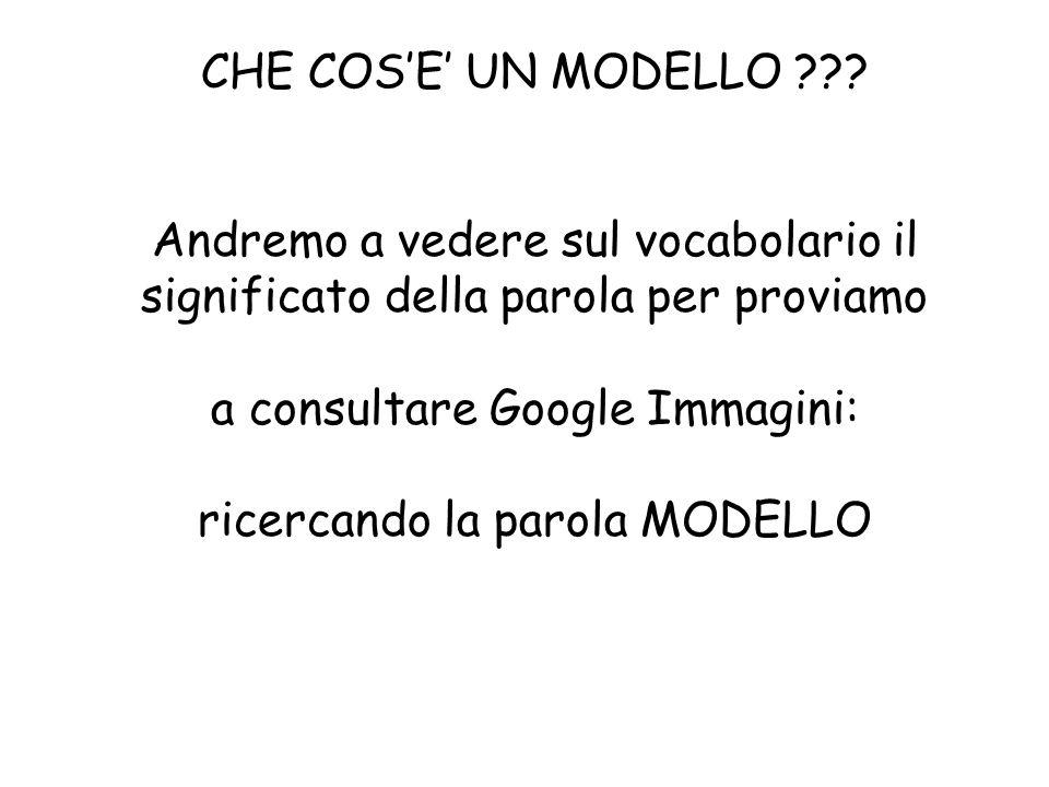 CHE COS'E' UN MODELLO ??.