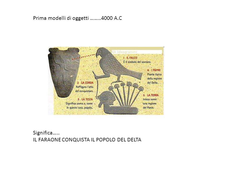 Prima modelli di oggetti ……..4000 A.C Significa….. IL FARAONE CONQUISTA IL POPOLO DEL DELTA