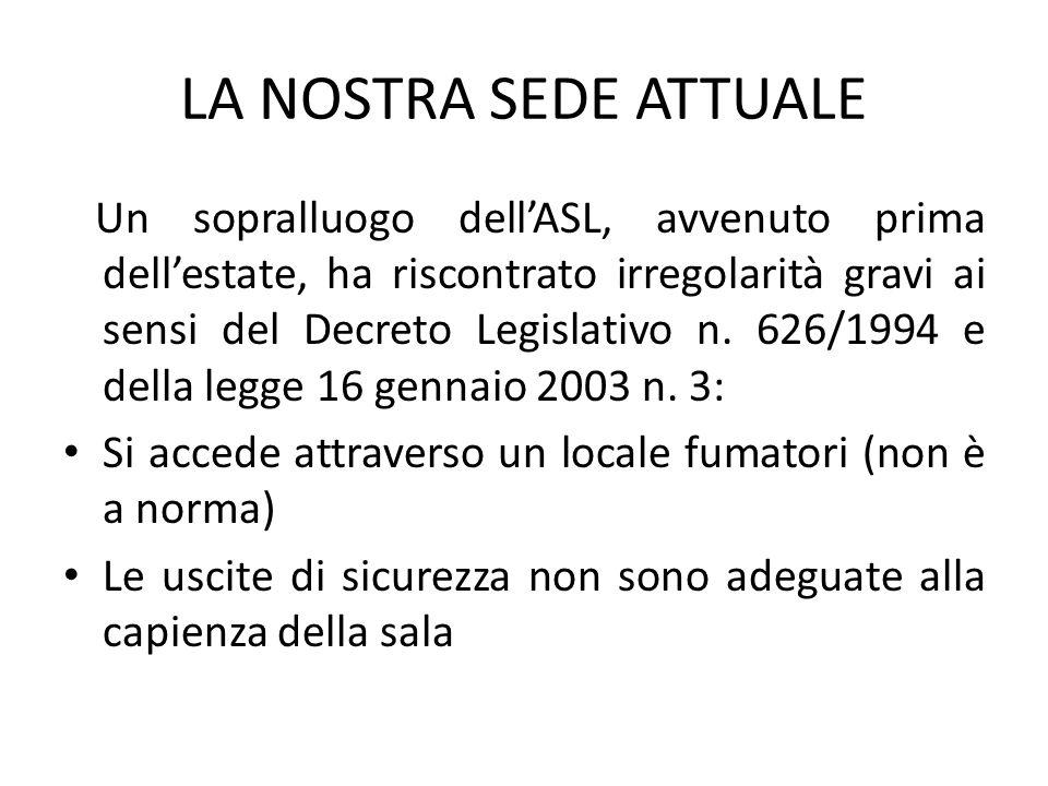 LA NOSTRA SEDE ATTUALE Un sopralluogo dell'ASL, avvenuto prima dell'estate, ha riscontrato irregolarità gravi ai sensi del Decreto Legislativo n.