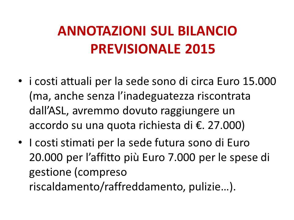 ANNOTAZIONI SUL BILANCIO PREVISIONALE 2015 i costi attuali per la sede sono di circa Euro 15.000 (ma, anche senza l'inadeguatezza riscontrata dall'ASL, avremmo dovuto raggiungere un accordo su una quota richiesta di €.