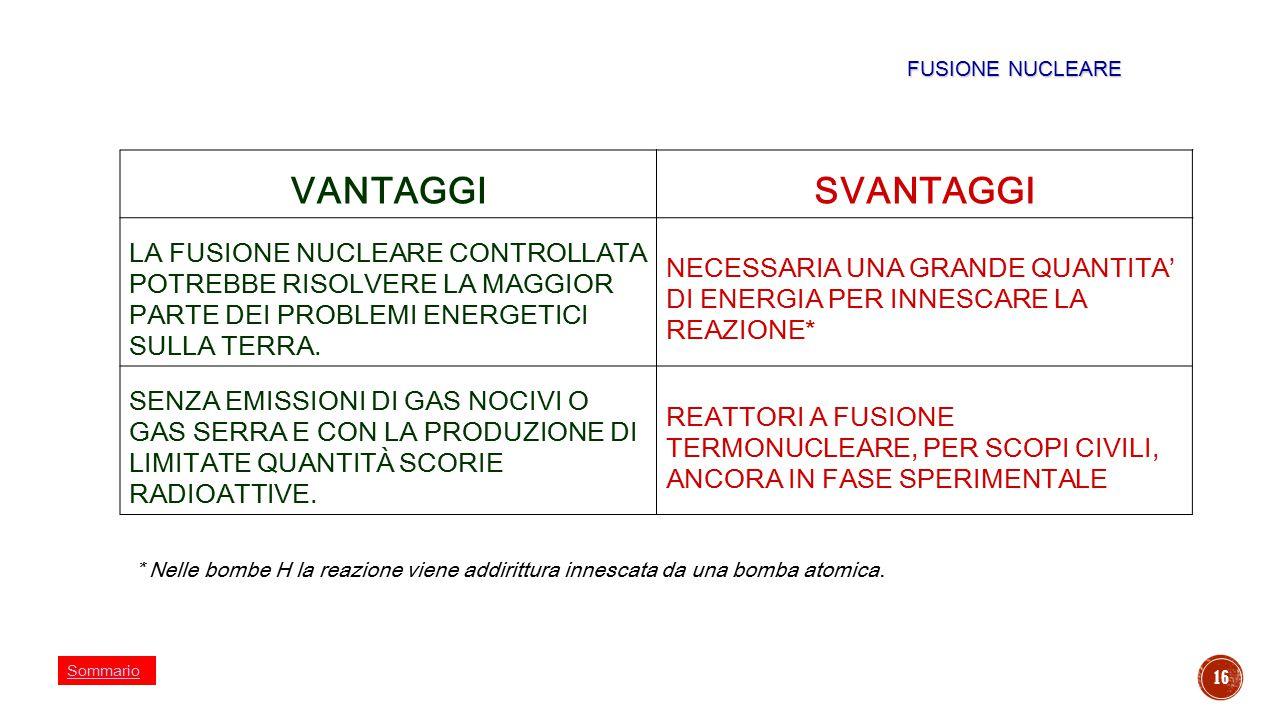 16 VANTAGGISVANTAGGI LA FUSIONE NUCLEARE CONTROLLATA POTREBBE RISOLVERE LA MAGGIOR PARTE DEI PROBLEMI ENERGETICI SULLA TERRA. NECESSARIA UNA GRANDE QU