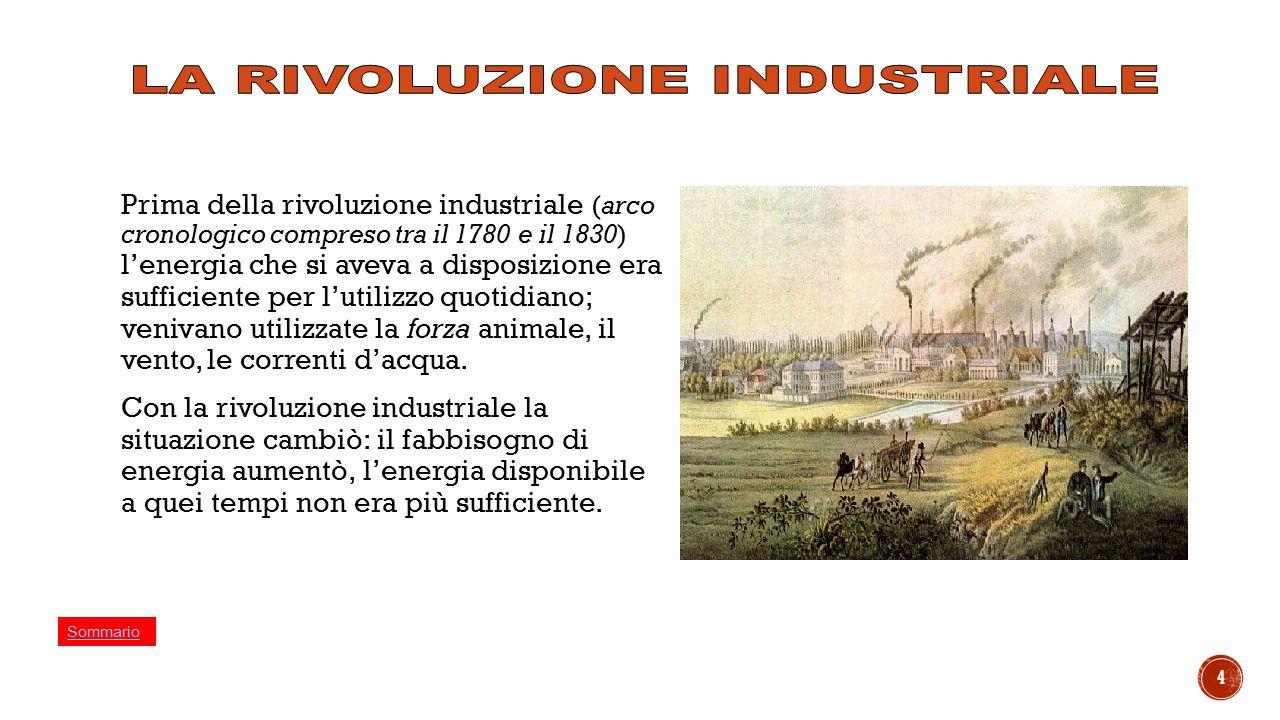 5 La rivoluzione industriale interessò inizialmente il settore tessile-metallurgico e via via necessitò di un fabbisogno sempre maggiore di energia con il ricorso sempre maggiore ai cosiddetti combustibili fossili.