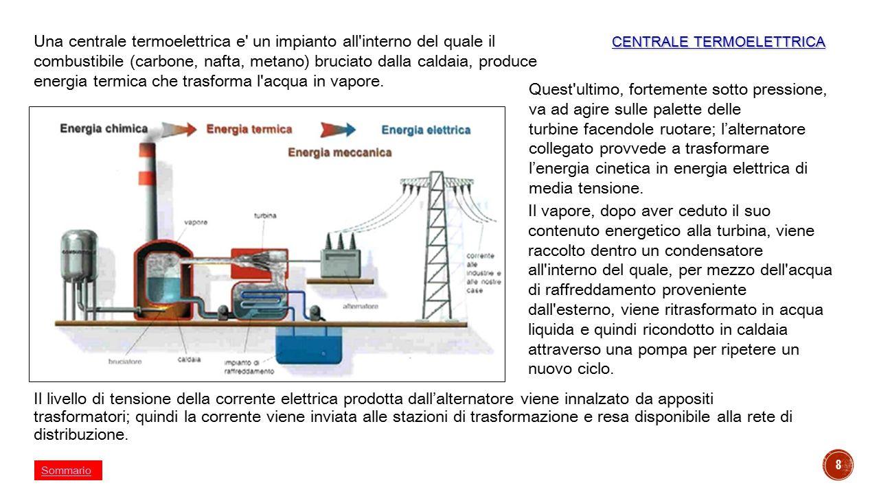 8 Una centrale termoelettrica e' un impianto all'interno del quale il combustibile (carbone, nafta, metano) bruciato dalla caldaia, produce energia te