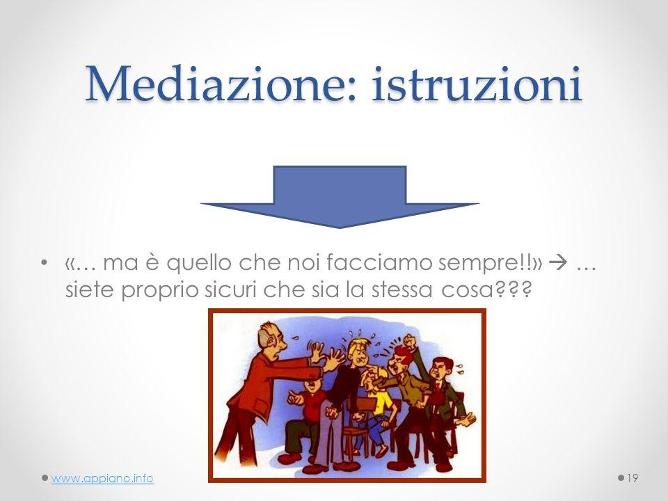 Mediazione: istruzioni «… ma è quello che noi facciamo sempre!!»  … siete proprio sicuri che sia la stessa cosa .