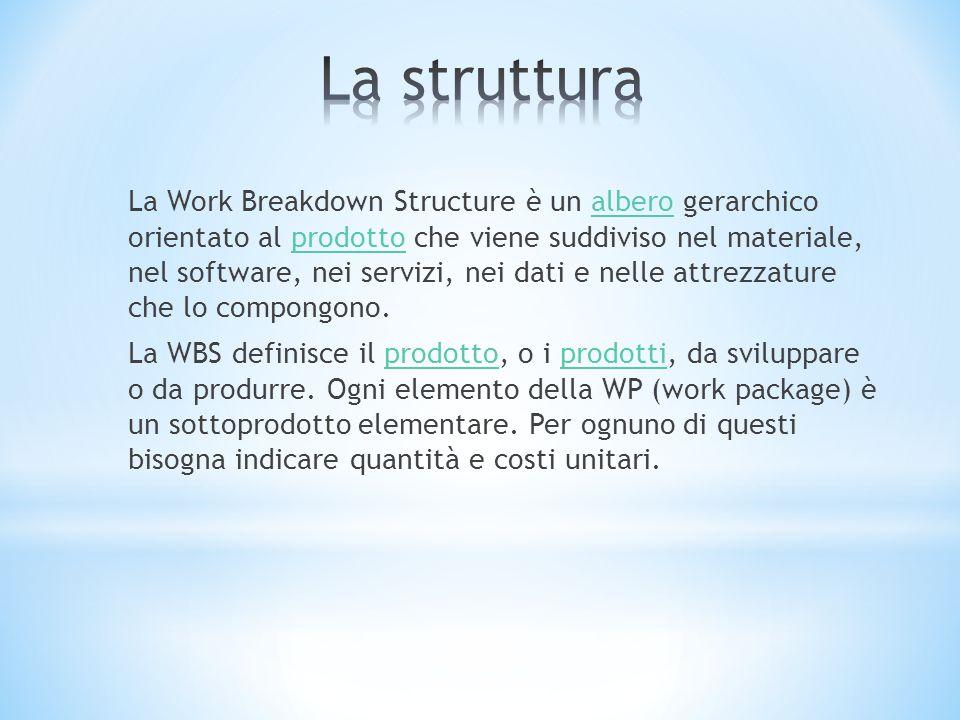La Work Breakdown Structure è un albero gerarchico orientato al prodotto che viene suddiviso nel materiale, nel software, nei servizi, nei dati e nell